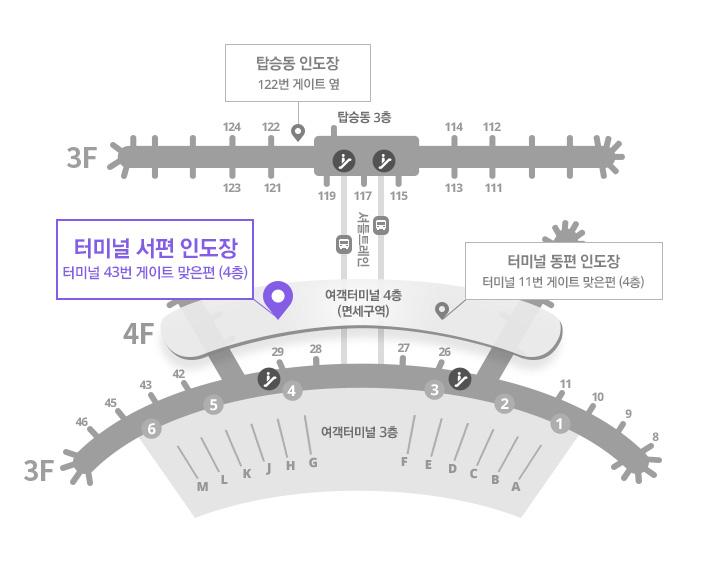 인천국제공항 서편