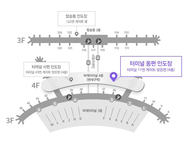 인천국제공항 동편